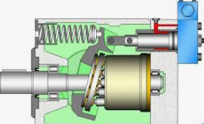 Oil Circuit Design of Hydraulic Pump Test-bed Based on Power Recovery